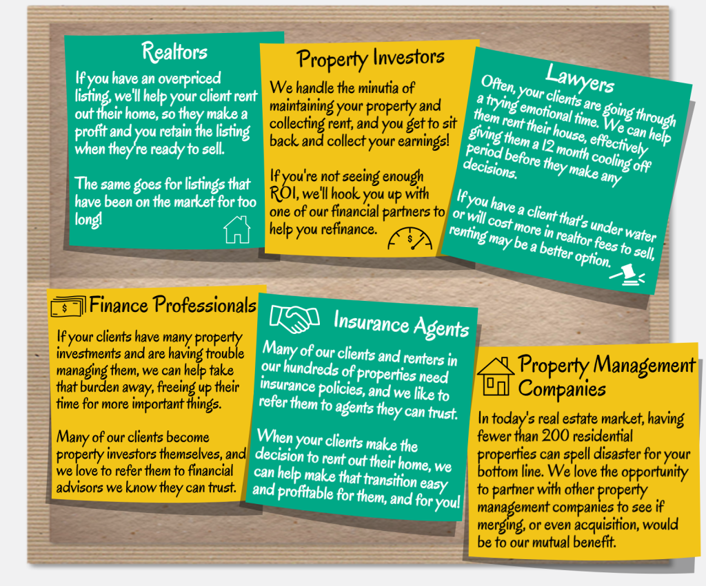 Why Partner with Simply Residential- (1)