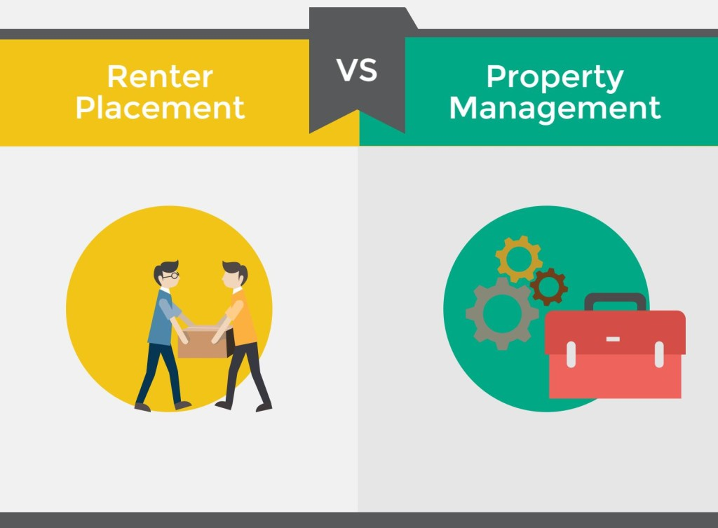 placement vs property management featured image (1)